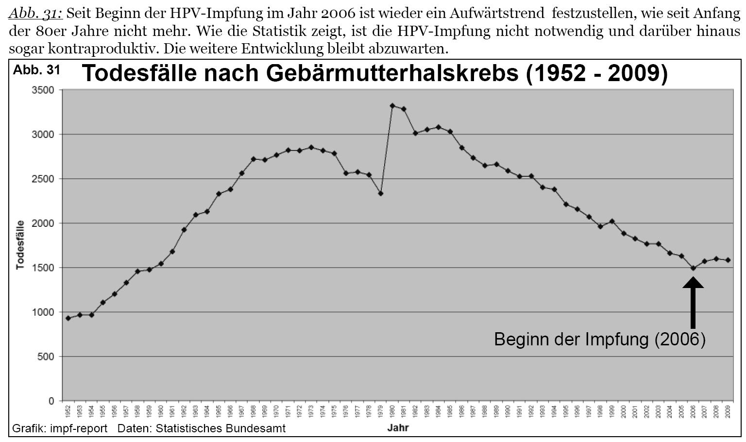hpv impfung jungen pro und contra