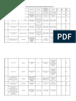 Exemple de modele de plăci de denumire
