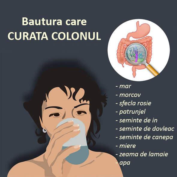 cura de detoxifiere colon