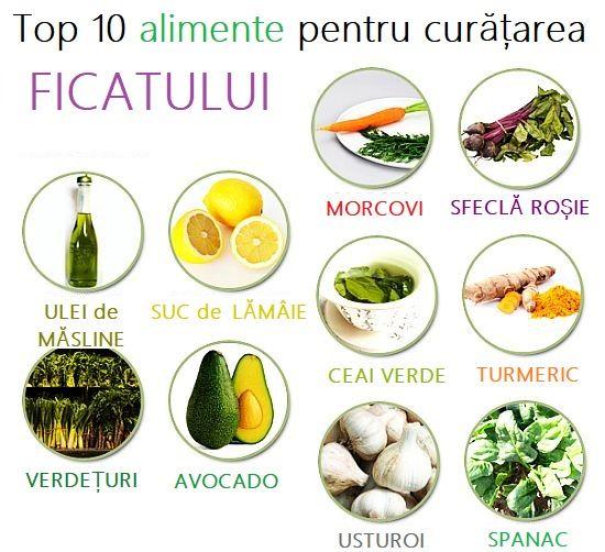 alimente care vindeca ficatul)