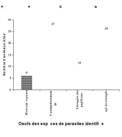 Întrebări la examen helmintologic, Hpv vaccine side effects how long