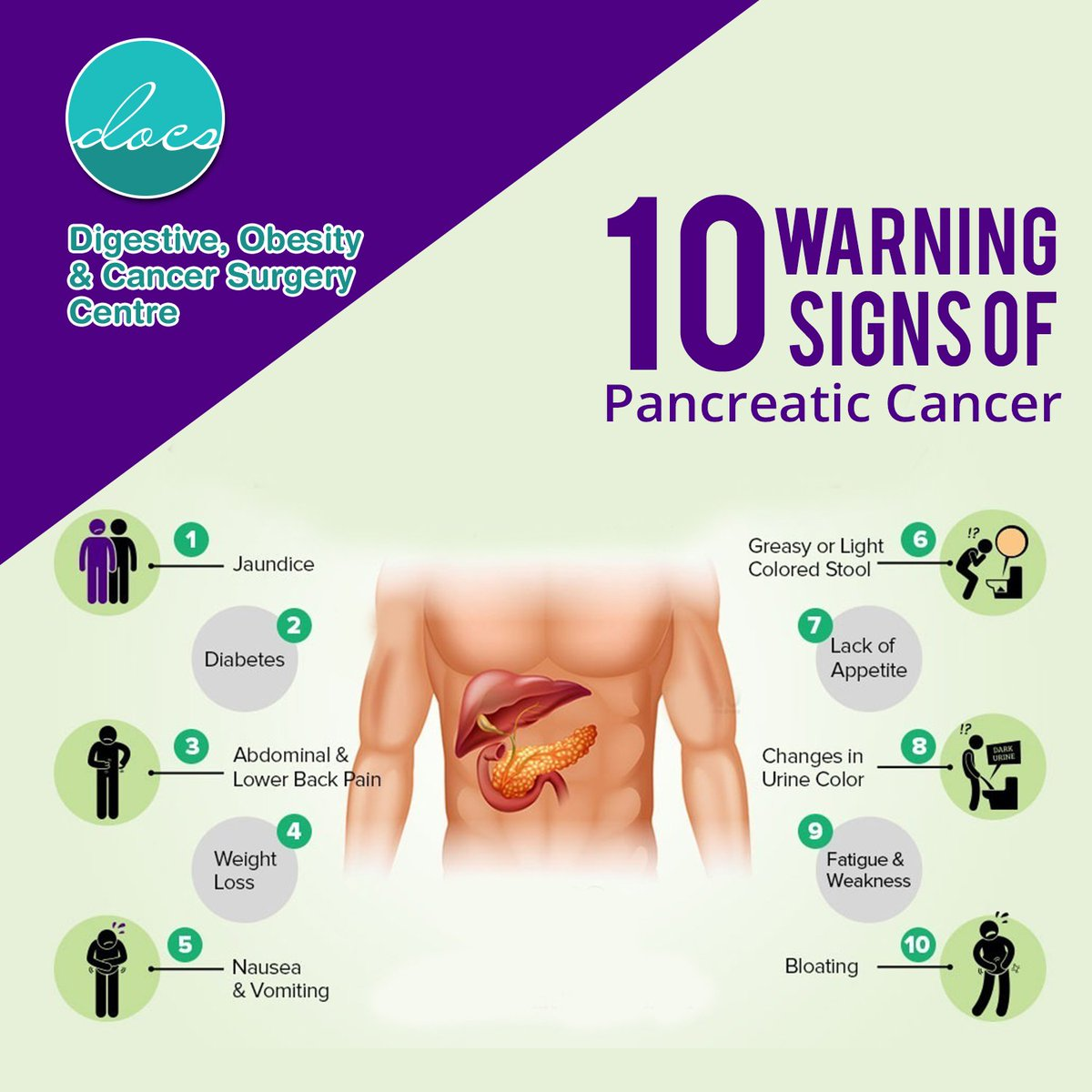 Pancreatic cancer and back pain