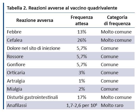 Virus papilloma e gravidanza, Papilloma virus in gravidanza - Papilloma virus incinta
