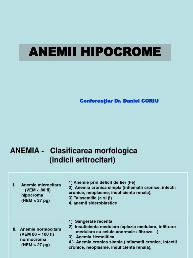 anemie acuta