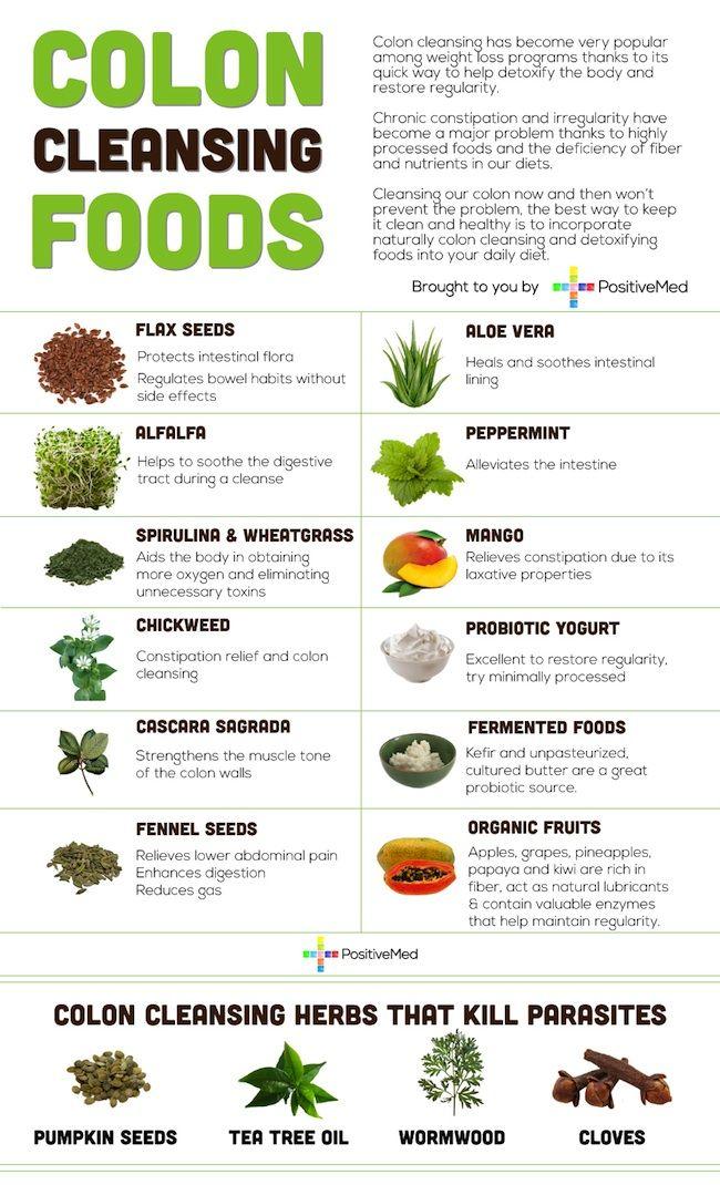 plan de dietă pentru detoxifierea colonului)
