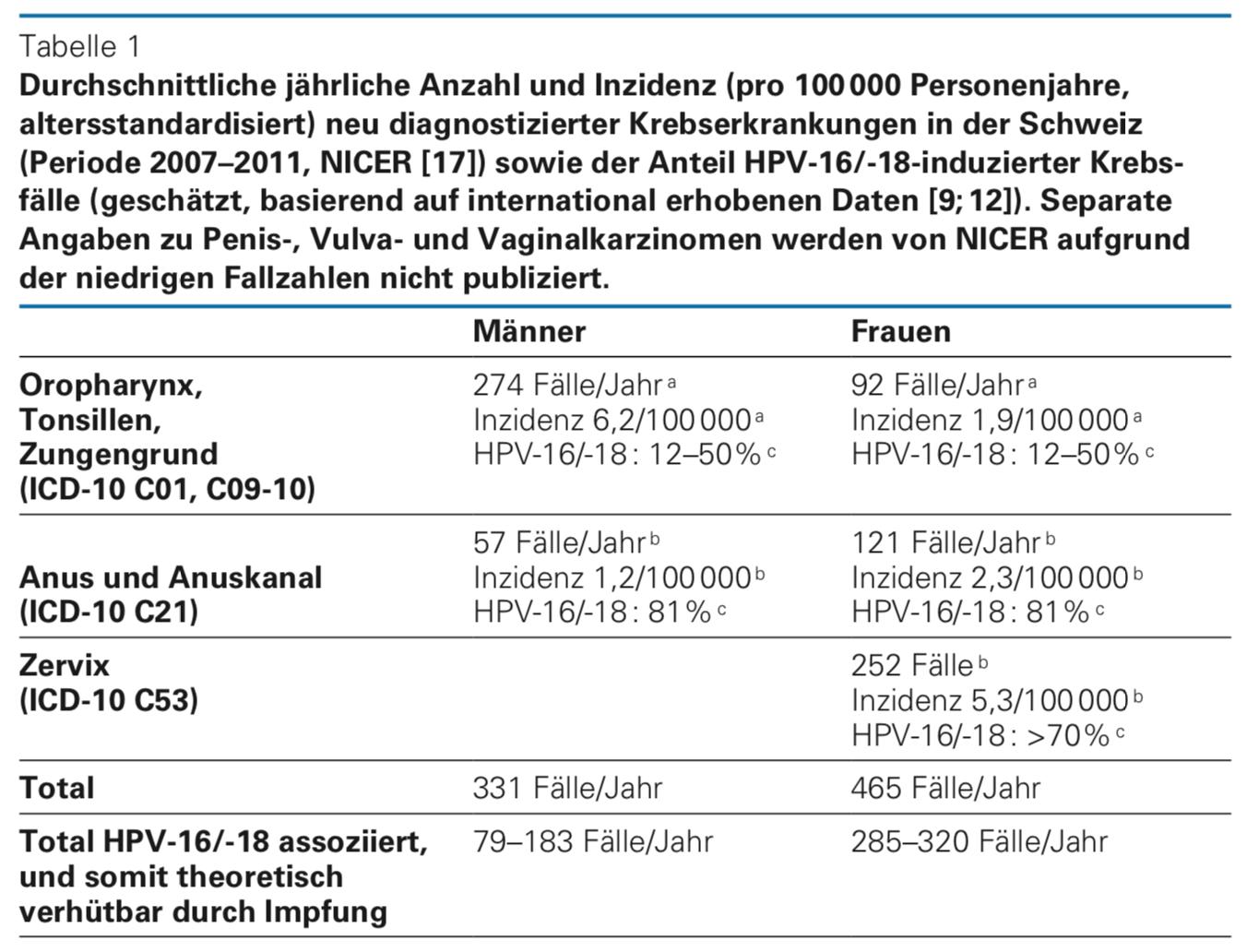 Carti care corespund criteriilor de cautare pentru 'program de detoxifiere cu ajutorul ingerilor':