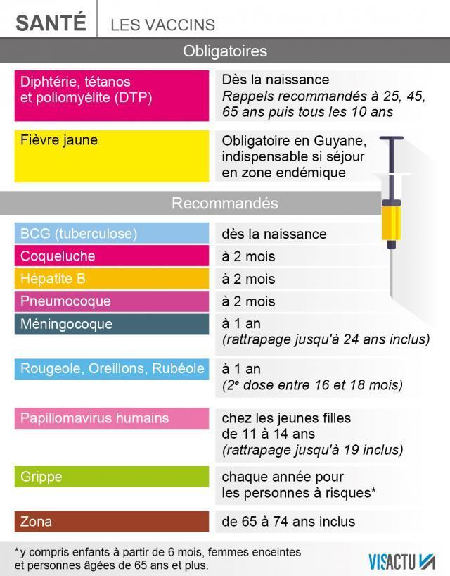 vaccin hpv jusqu a quel age)