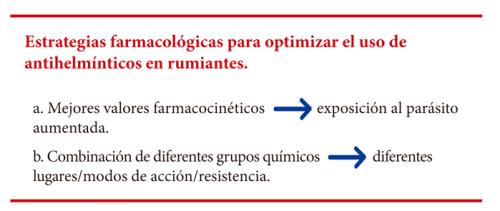 Eficiență antihelmintică, Antihelmintica que es