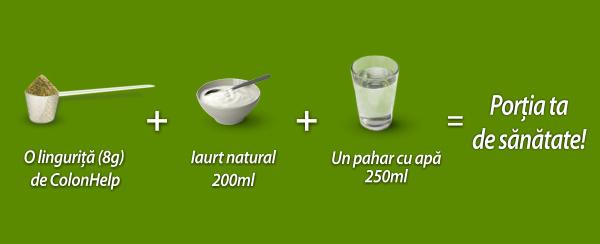 iaurt grecesc giardia