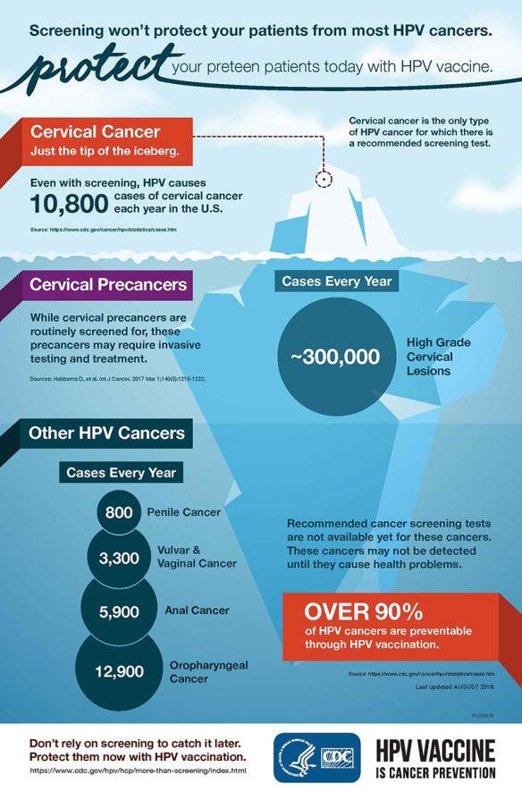 hpv vaccine cdc schedule
