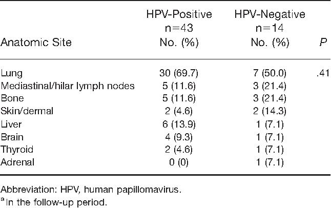 papillomavirus et piscine atunci când intestinele sunt curățate, paraziții ies