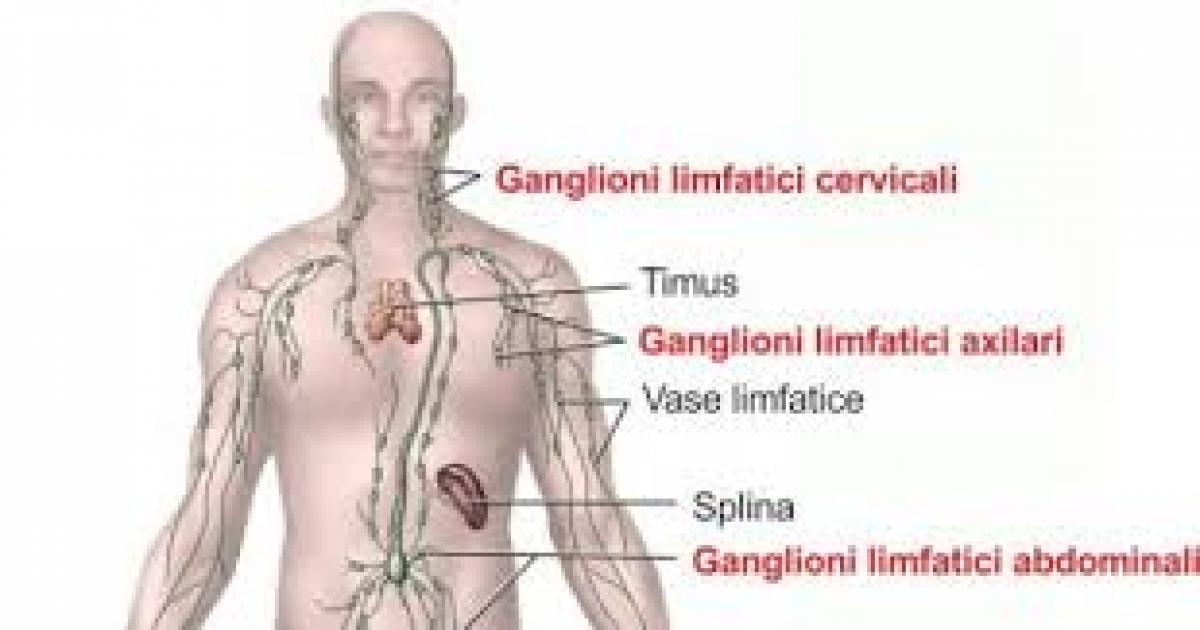 cancerul limfatic se poate trata