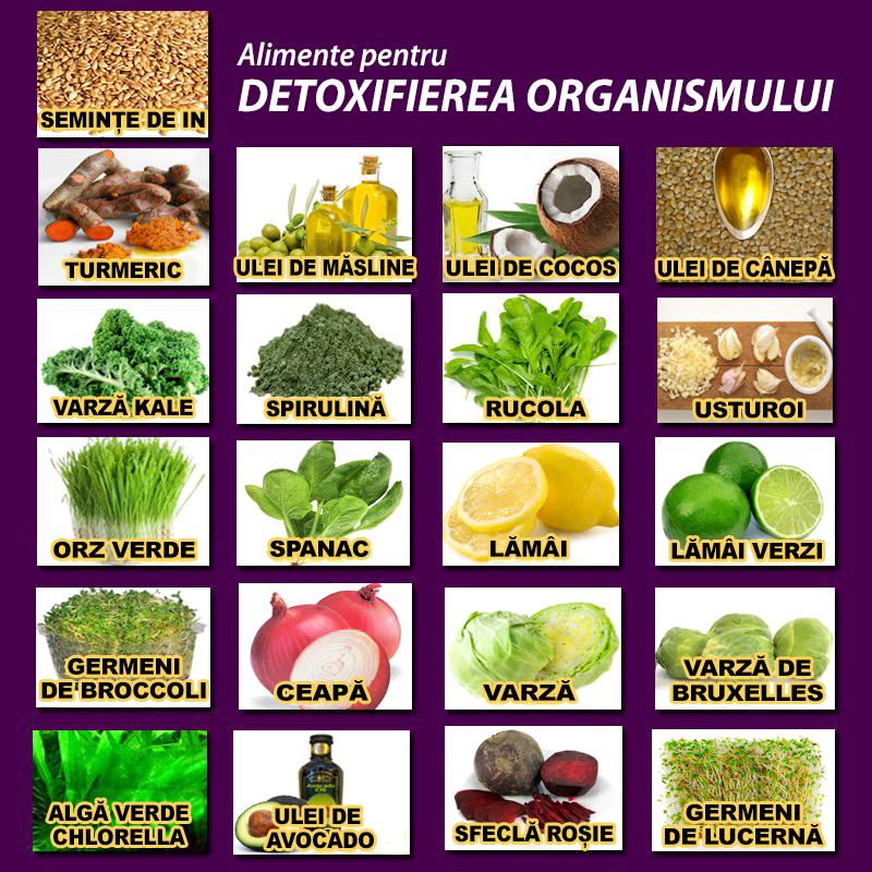 curățarea colonului detox diet plan