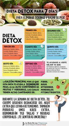 detoxifiere de irigare colonică