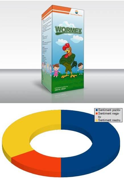 Sfatul Farmacistului: Cat timp se aministreaza wormex la un copil de 5 ani?