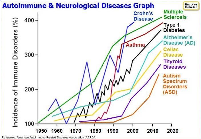 pret 1980 paraziti dezvoltarea viermei rotunde în corpul uman