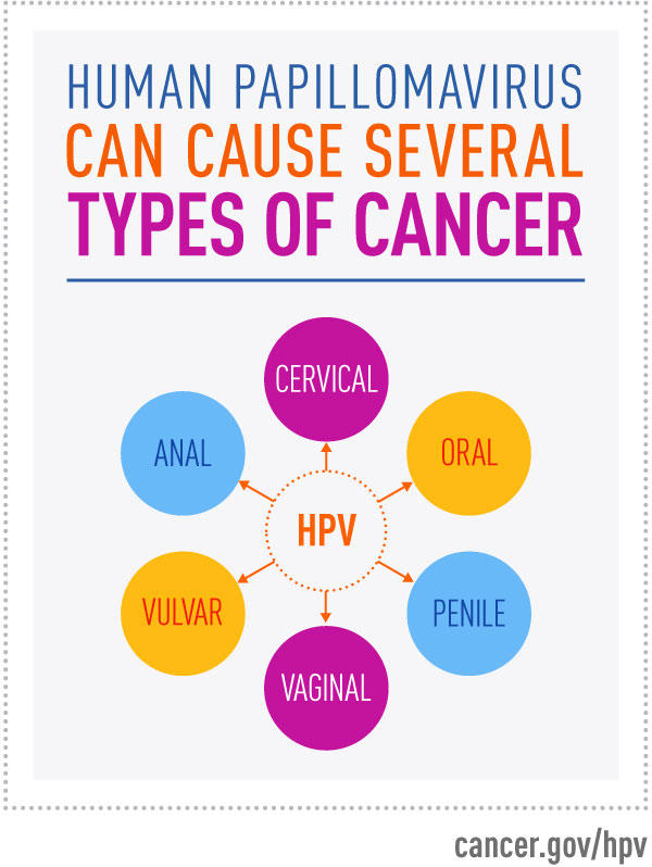 does hpv virus cause lymphoma